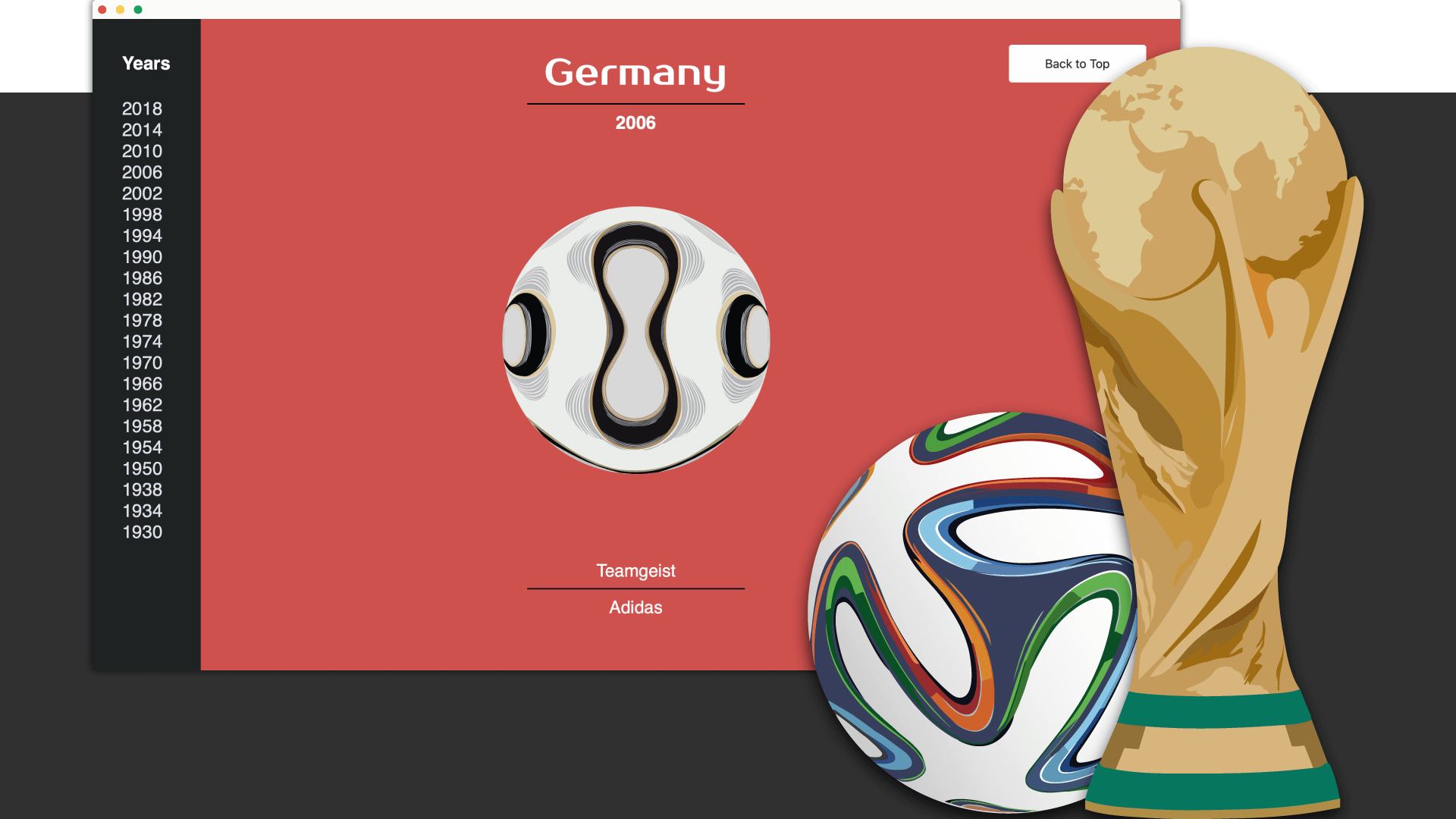 World Cup Icon Website